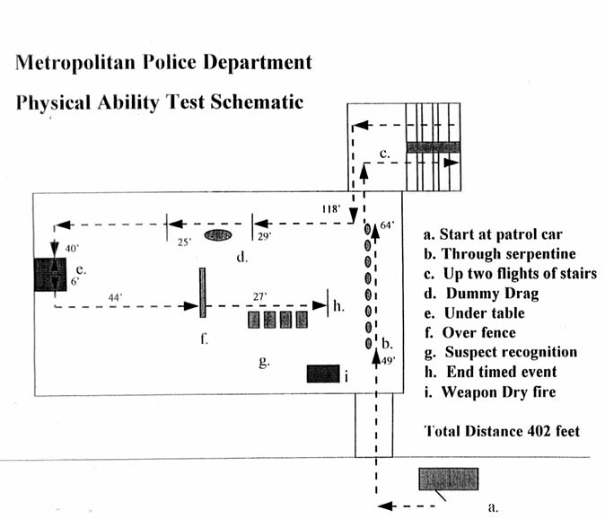 Physical Ability Test | joinmpd dc gov